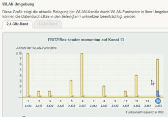 WLAN-Kanäle für 2,4 und 5GHz einsehen und einstellen
